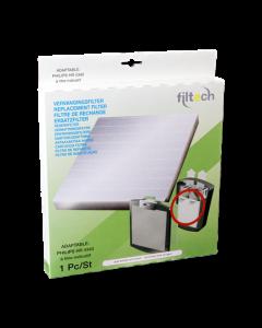 Vervangings filter hepa hepafilter 25x25x2.5 cm voor luchtreiniger HR43...  Philips 569